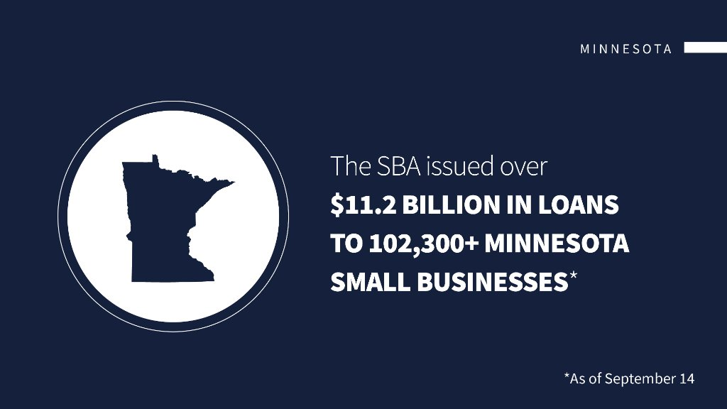 America's small businesses have a champion in the White House!   $11.2 BILLION in forgivable loans have been issued in Minnesota! https://t.co/nzSWqp5xEk