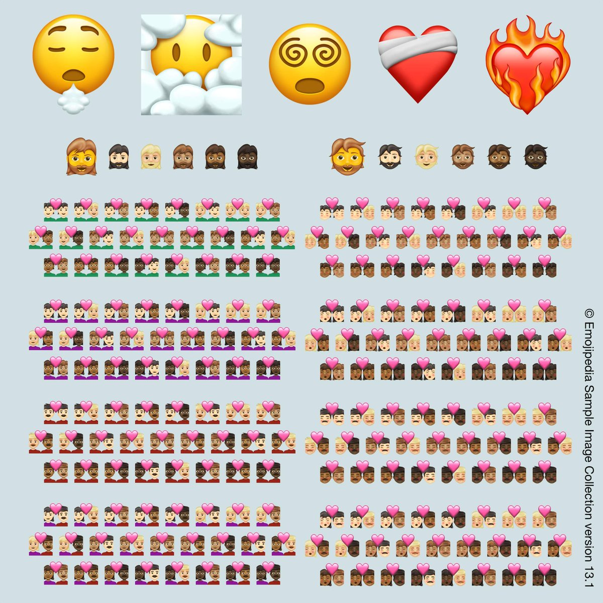 💫 217 new emojis have been approved for release in 2021. These include a face in clouds, heart on fire and mending heart https://t.co/XPd9meysuO https://t.co/BNaSjUCRPp