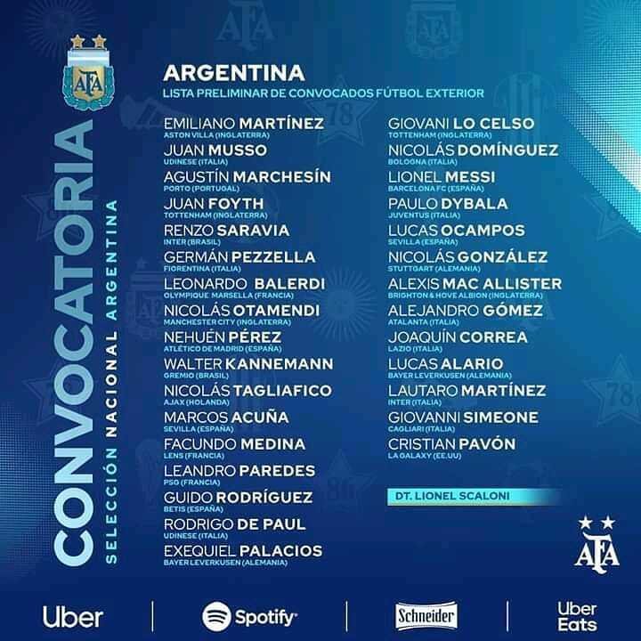 # SelecciónMayor Preliminary list of Footballers called from abroad for the upcoming qualifying matches against Ecuador and Bolivia.  Barcelona-Barca Page: https://t.co/ZWP88vMtBu Barcelona-Barca Instagram: https://t.co/nfYiLeAKIN Barcelona-Barca Twitter: … https://t.co/lQTgBIGTPS