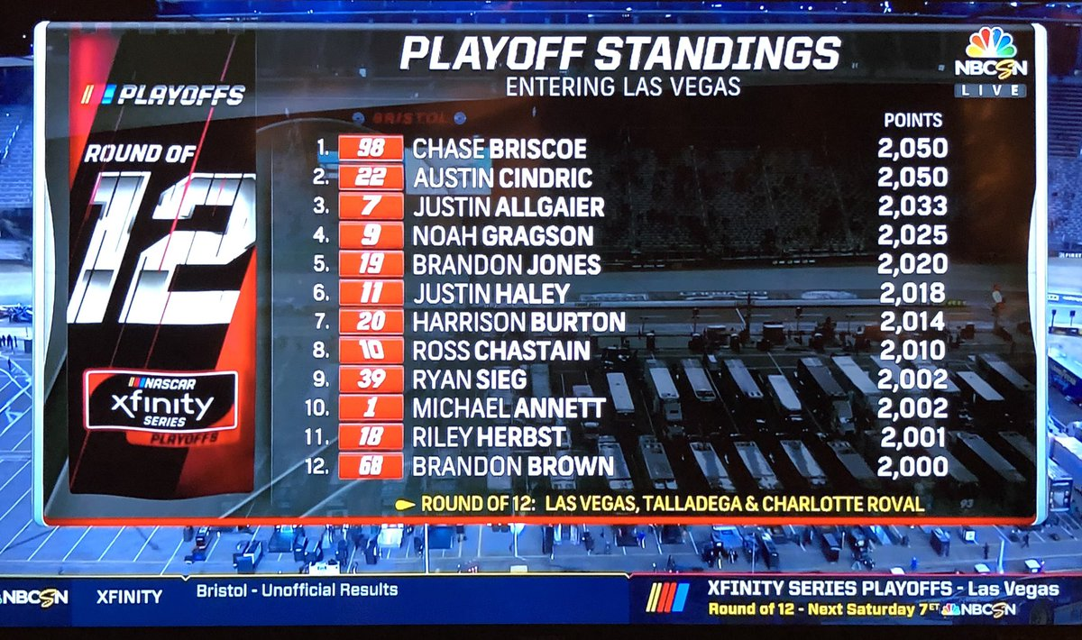 @brandonbrown_68 is playoff bound! @JabsDesignBuild