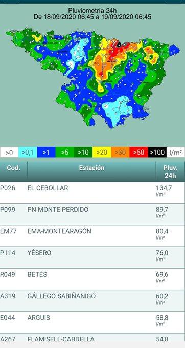 Buenas. Importantes cantidades de precipitacion registradas en muchas zonas del Pirineo y prepirineo Aragones, sobre todo en su parte central. En la zona Occidental también ha llovido bien.  En la zona Oriental las precipitaciones han sido más escasas. Datos @saihebrocpc