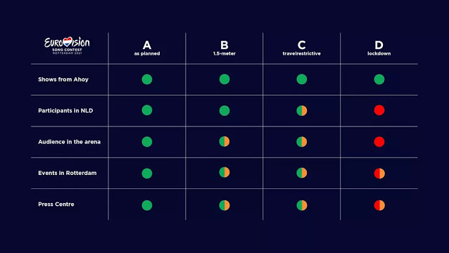 Estos son los 4 planes que se barajan para organizar Roterdam 2021 https://t.co/Stly0Q2Djo #Eurovision #OpenUp #esc2021 https://t.co/LMp6wGzlVj