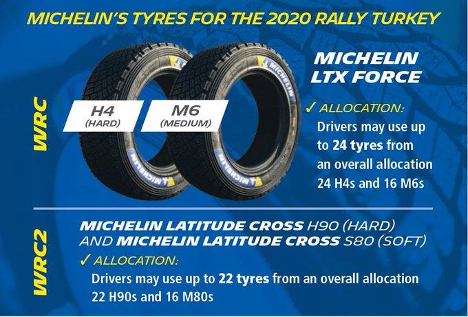 WRC: Marmaris Rally Turkey [18-20 Septiembre] - Página 3 EiQXLMCWkAE01AN?format=jpg&name=small