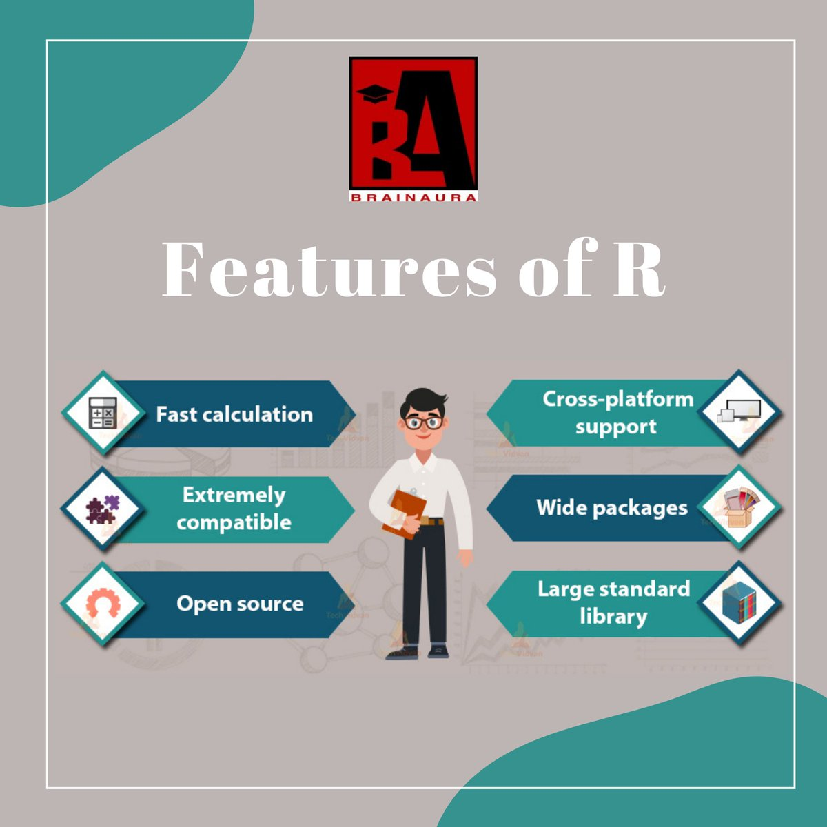 Features of R programing Language R is essential in data science because of its flexibility in the field of statistics.  #brainaura  #shorttermcourse #onlinecourses #bigdata #business #dataanalysis #phd #phdscholar #researchers #marketresearchcompany #socialmedia #technology https://t.co/jLrIOl66Xh