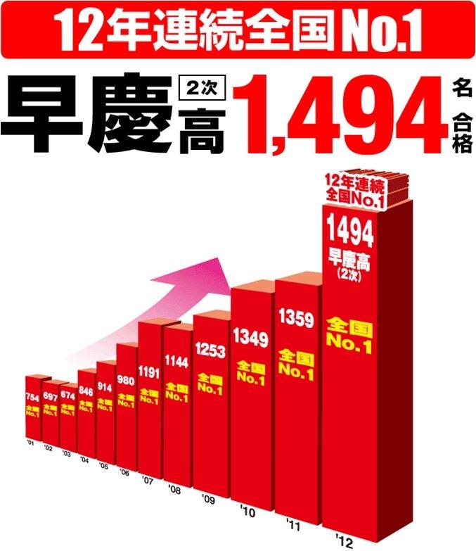 完全に一致!北海道の感染者数グラフが北海道の形になっている!