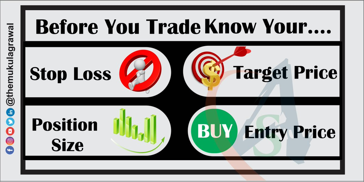 Before You Trade Know Your..(Retweet Please) . . JOIN ONLINE CLASS  NOW CALL 09708094321 . #trading #tradingtips #stoploss  #positionsize #entryprice  #stockexchange #investors #indiansharemarket #technicalanalysis #intraday #trading #intradaytrading #intradaytrader #swingtrading https://t.co/hNdIAYjUmb