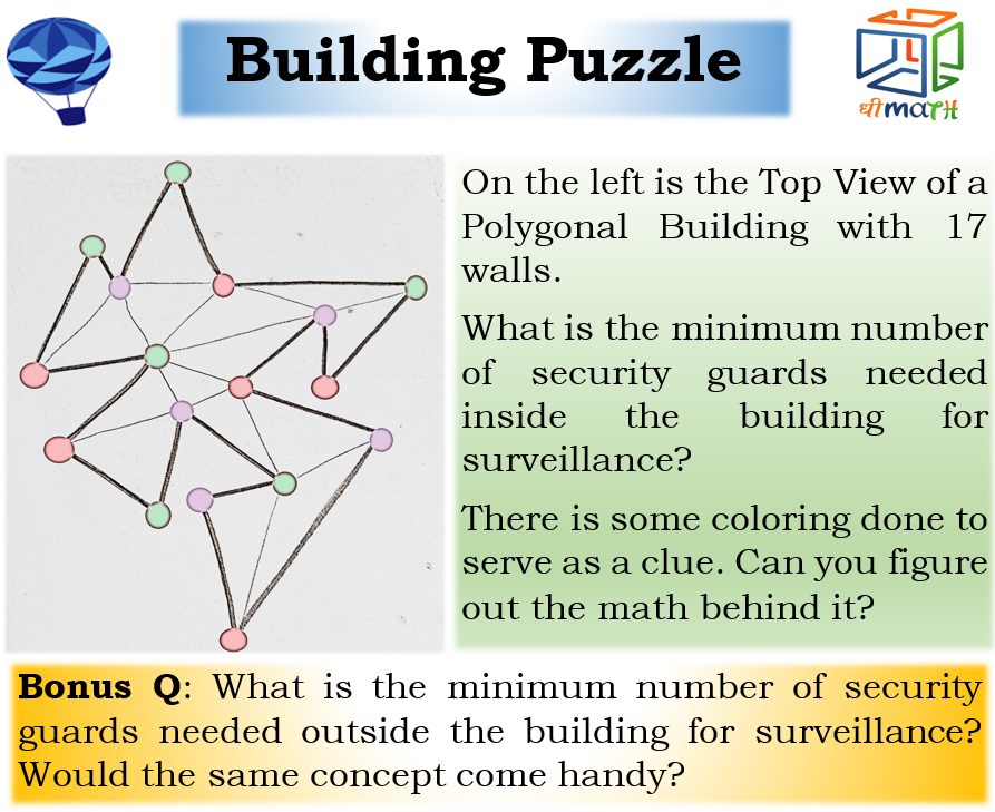 #math #puzzle #weekend #fun @jamestanton  @GlobalMathProj @dhimathorg @YamunaN6 @trivedipriyanka @Kweenigma @mathplay3 @nileshtrivedi  @lilmathgirl @mathemalicious @ed3d_stem   A #weekend #math #adventure and also a #fun #coloring #activity for #students. https://t.co/qoWI6hEair