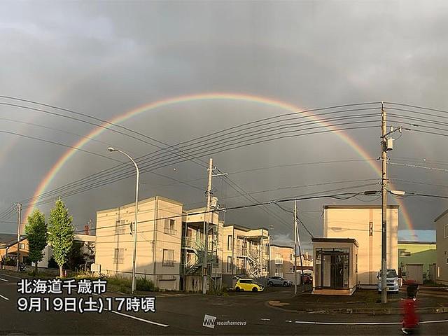 【きれい】北海道に鮮やかな弧を描くダブルレインボーが出現19日の北海道は局地的に雨雲が発達。雨雲が抜けた後、千歳市では二重の虹が弧を描く様子がはっきりと見られました。