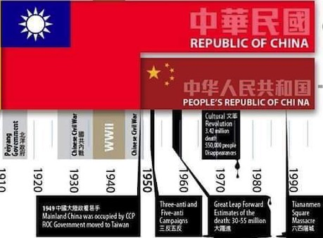 @globaltimesnews The Republic of China was established in 1912, while the communist China was founded ONLY 70 years ago, so the CCP is the one who's guilty of sedition, secession and subversion here. Learn your history first before making such idiotic remarks. 🤷🏻♂️ https://t.co/CN14uDWyx3