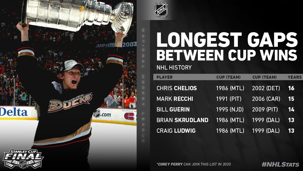 @PR_NHL's photo on #StanleyCup