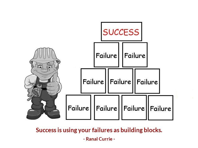 RT https://t.co/rhIui0Pe2R Success is using your failures as building blocks. #quote #failure #success #SaturdaySunshine https://t.co/wcEID0jK4Z