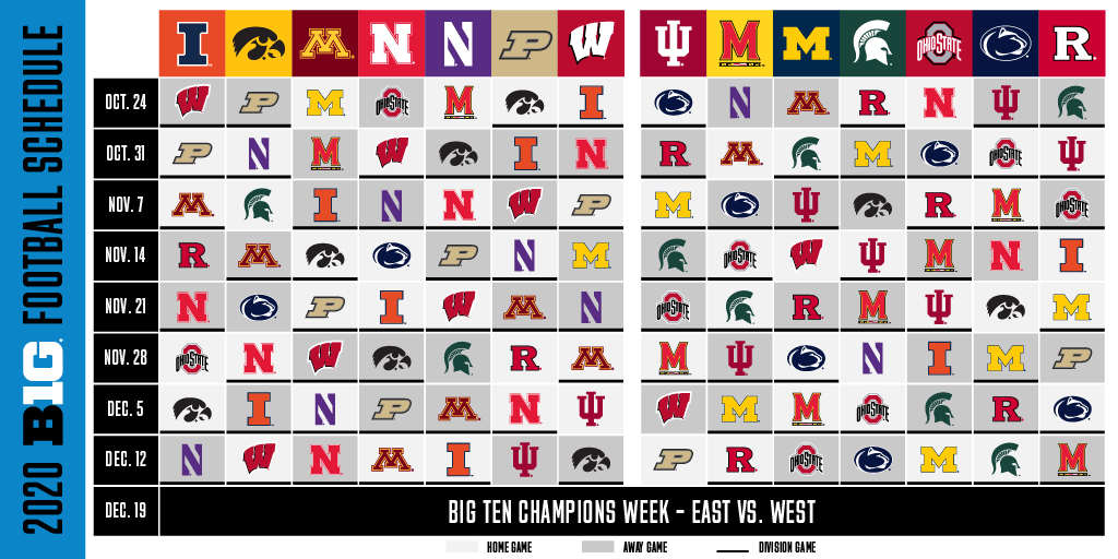 The Big Ten Conference announced today the schedule for the 2020 football season, including an eight-game Conference-only schedule starting the weekend of October 24 plus a ninth game for all 14 teams during a newly created Big Ten Champions Week the weekend of December 19. https://t.co/jaDXMhh2C8