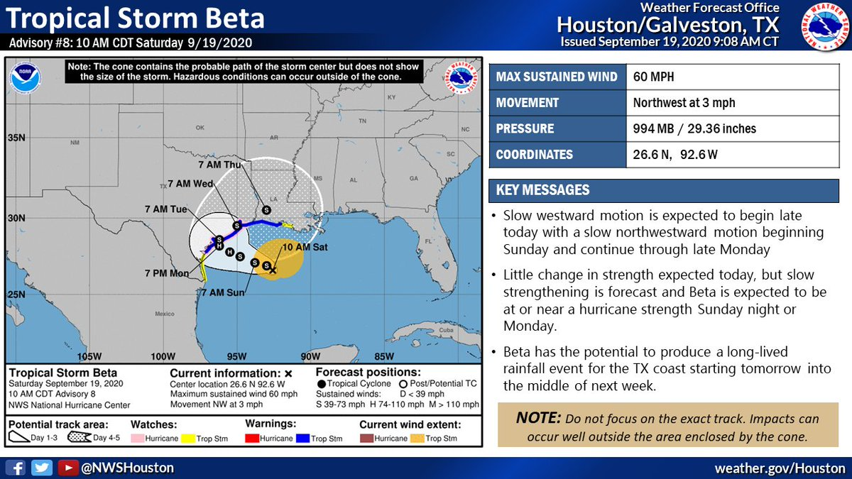 10AM Tropical Storm #Beta Advisory - system is still expected to be at or near hurricane strength Sun night or Mon. Voluntary evacuations have already started for parts of SE TX coast. Please keep up to date with the latest information. #TSBeta #glswx #houwx #txwx https://t.co/Zy8Rca0p1U
