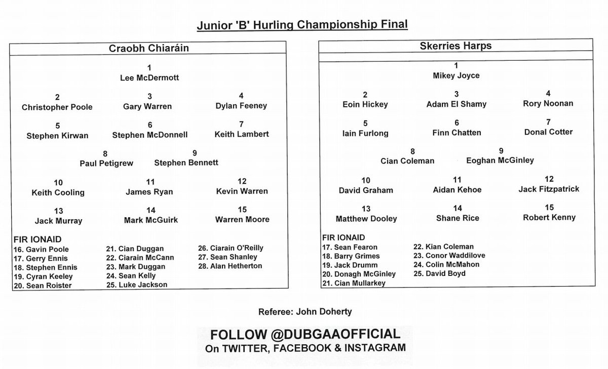 test Twitter Media - Here are the @craobhchiarain & @SkerriesHarps teams for the Junior B Hurling Final at O'Toole Park.   Throw-in is at 5pm. https://t.co/bLug2Is5Vc