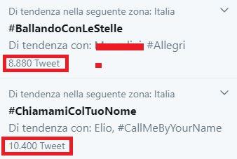 #ChiamamiColTuoNome