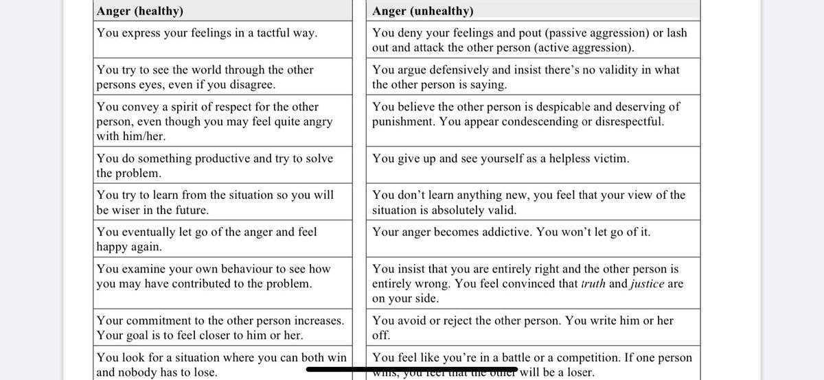 @AdrienneLaF @MJMcKean Sure - but a negative event causes a negative emotion - there's healthy anger and unhealthy anger. #regulate https://t.co/P7mIQhifg9