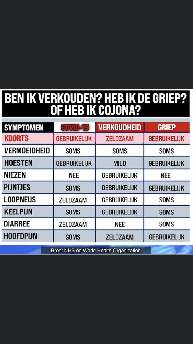test Twitter Media - @DameInKleur @Nieuwsuur @JOMierau Excact, en van de griep worden de kinderen ZELF ook eerder ziek..maar u wilt het gewoon niet zien..ik sluit nog iets bij..nu van de WHO zelf..blijkt weer dat griep niet minder gevaarlijk is https://t.co/YWX3zl2rKg