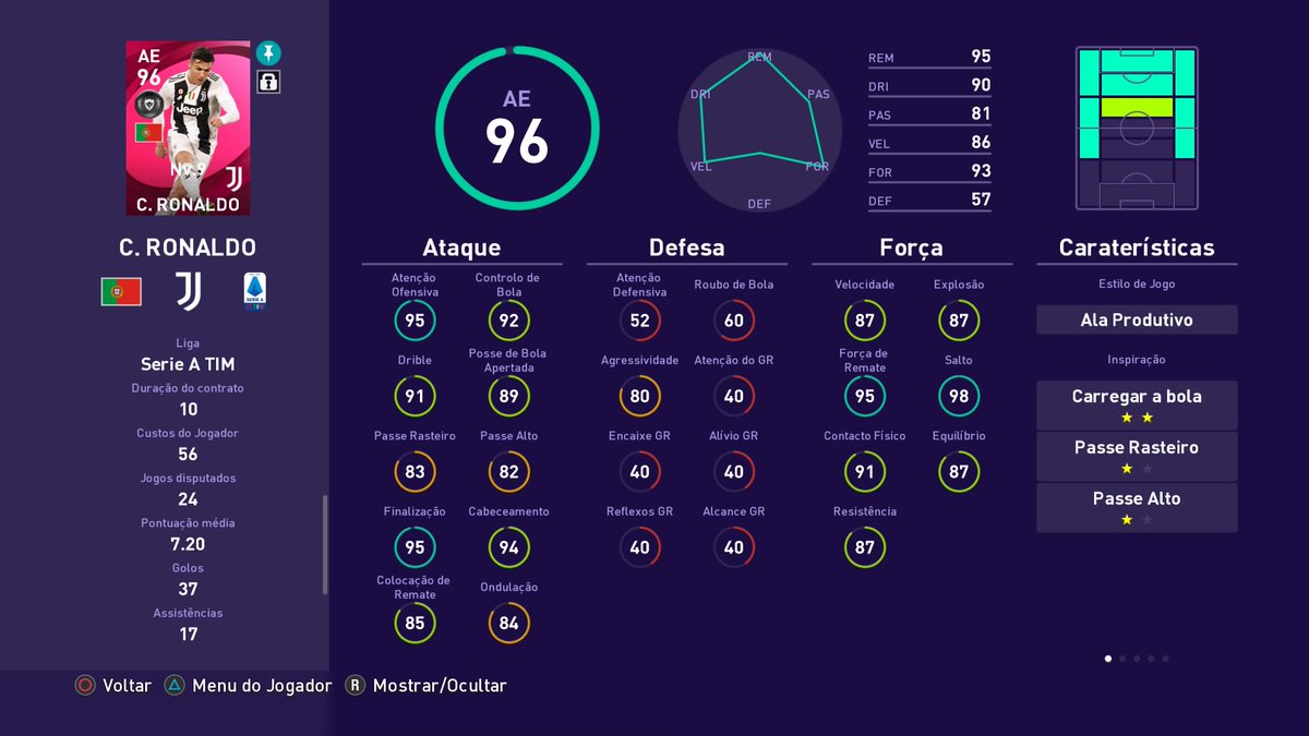 E este monstro? Quntidade de jogos vs golos/assistências é incrivel. #CR7 #Ronaldo #Siii #PS4share https://t.co/Rk756cVR7a
