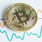 Image for the Tweet beginning: Market Outlook: Bitcoin Breaks $11K,