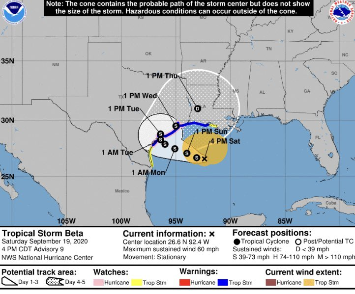 SATURDAY PM UPDATE | #Beta is now stationary in the Gulf. Expected to make landfall Tuesday AM as a tropical storm before taking a NE turn. Due to the extremely slow movement of this system this will be a prolonged flooding event for those in the path of the storm. #ATXWX @KVUE https://t.co/FmA2NpFd0G
