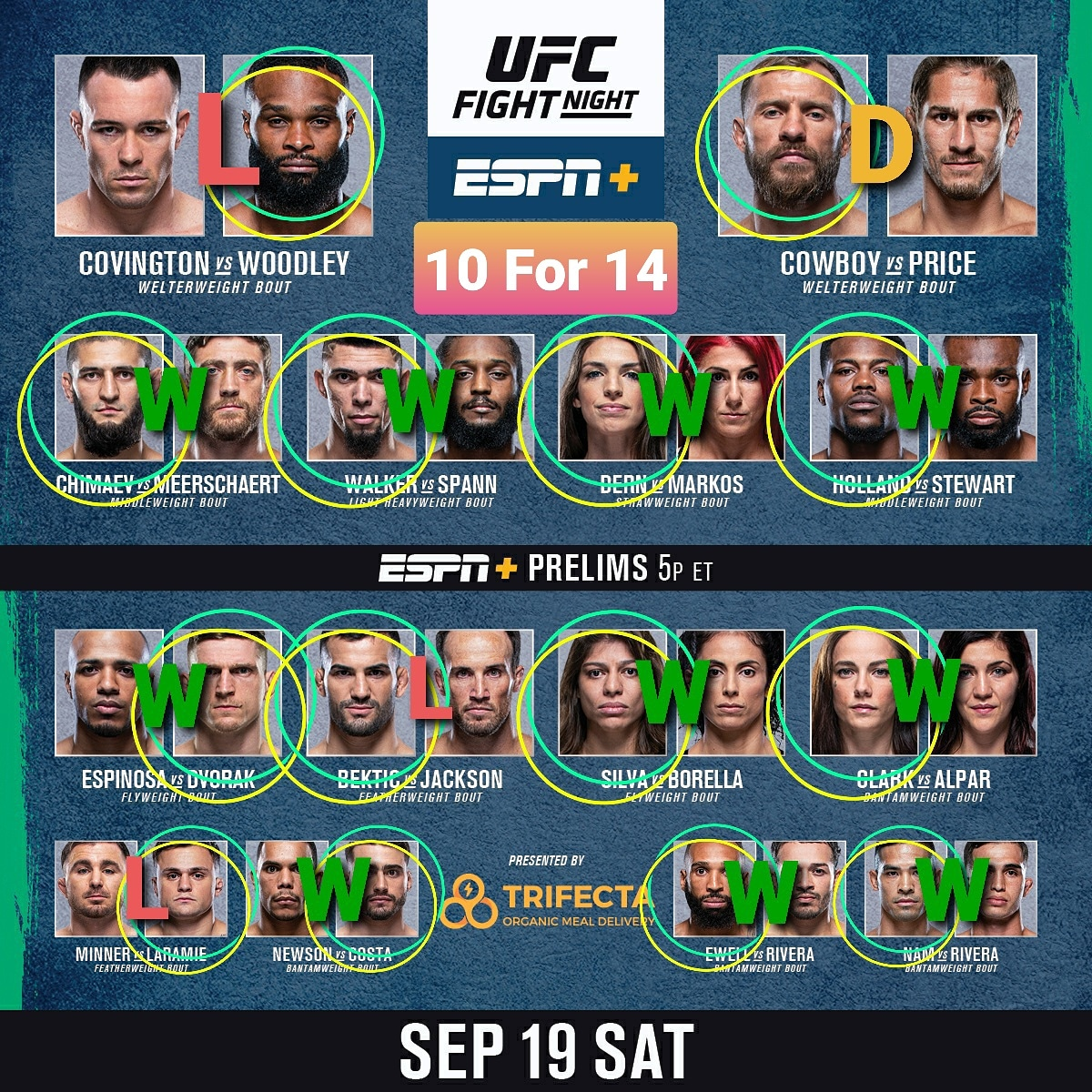 Pickin Results - Pretty damn good night of Pickin with some bad ass fights.   #UFC #UFCVegas11 #UFCApex #UFCFightNight #ESPNPlus #UFConESPN #UFCPicks #UFCPickin #Prep #For #Pick #Bet #Betting #Gamble #BJJ #MMA #Fight #Fighter #Fighting #Family #Coffee https://t.co/TeP0xtX95A