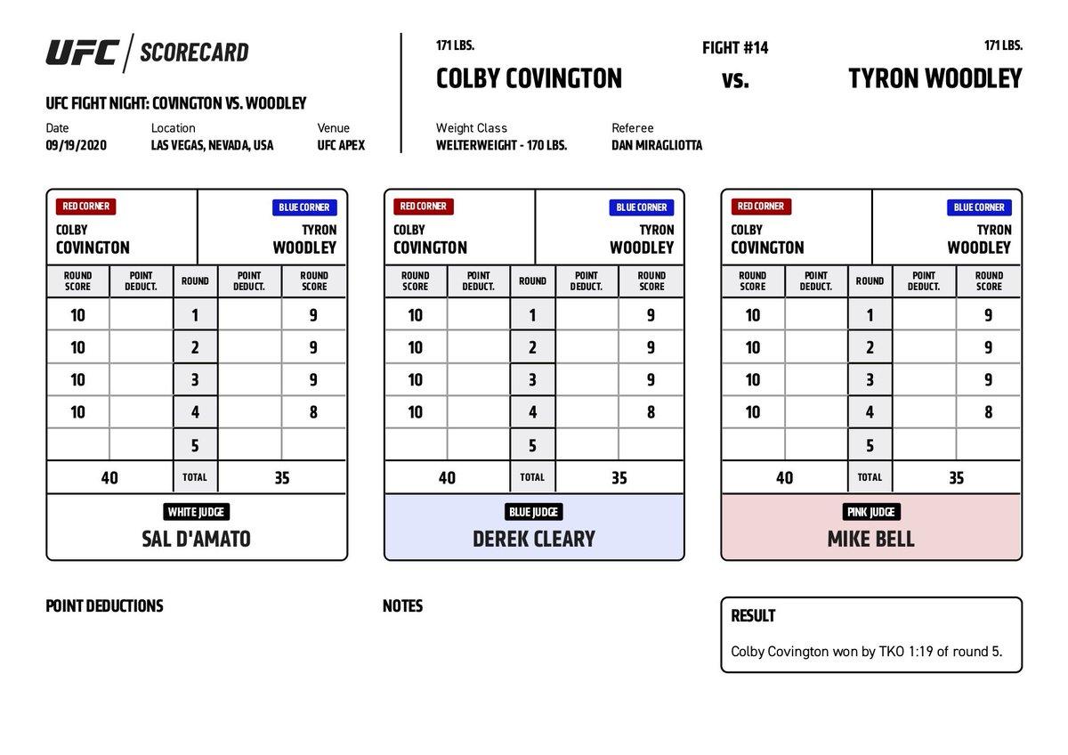#RT @espnmma: RT @marc_raimondi: As expected, the judges had Covington winning every round. #UFCVegas11 https://t.co/1nmdg0F9Gj