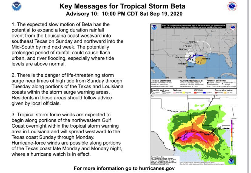 10PM UPDATE | Key messages for Tropical Storm #Beta tonight. This will be a long duration rainfall event due to the slow movement of Beta. Please be safe and stay updated of the latest with Beta this week! #ATXWX @KVUE https://t.co/2x3dA6jcsT