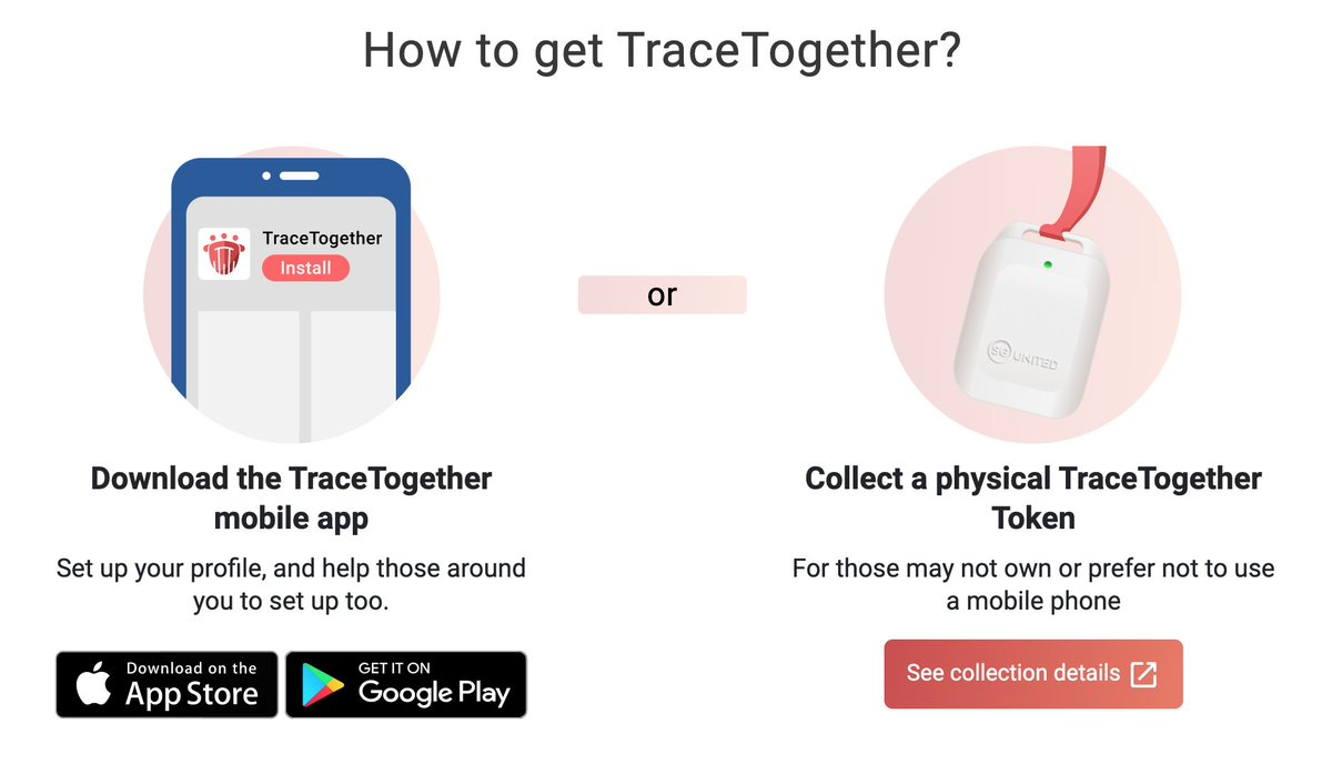 Singapore rolls out Covid tracing tokens - BBC News https://t.co/TIjYFuuJyX     TraceTogether Token  https://t.co/TJNQ87nzp3 https://t.co/f62pIU7BpC