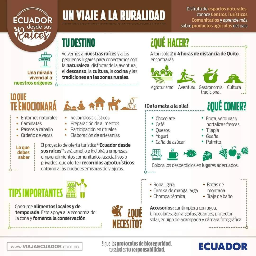 Volvamos a nuestras raíces para descubrir pequeños lugares y conectarnos con la naturaleza, la cultura y tradiciones en zonas rurales. 🌱🚵🏻🐾 #VisitaEcuador #TurismoRural  #Naturaleza https://t.co/oHZWCfYcFP