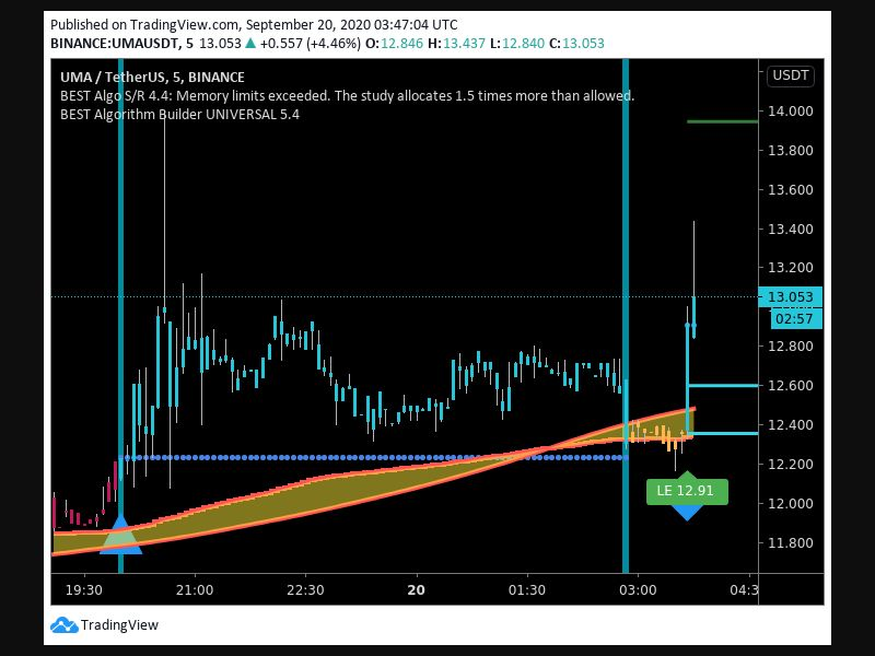 TradingView trade Entry Signal Time 209 340