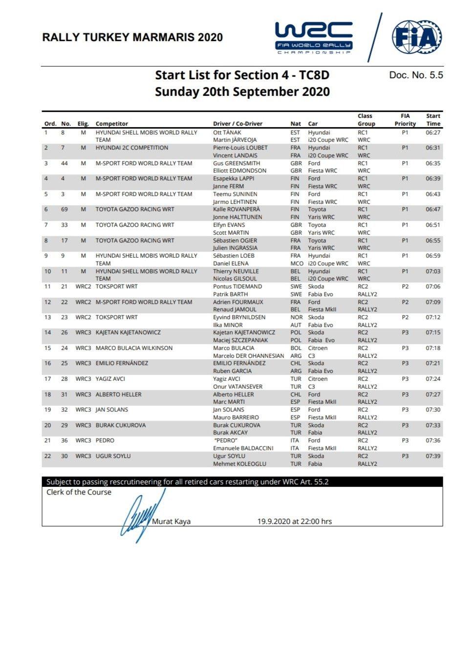 WRC: Marmaris Rally Turkey [18-20 Septiembre] - Página 4 EiVL_G7XgAIjKFi?format=jpg&name=large