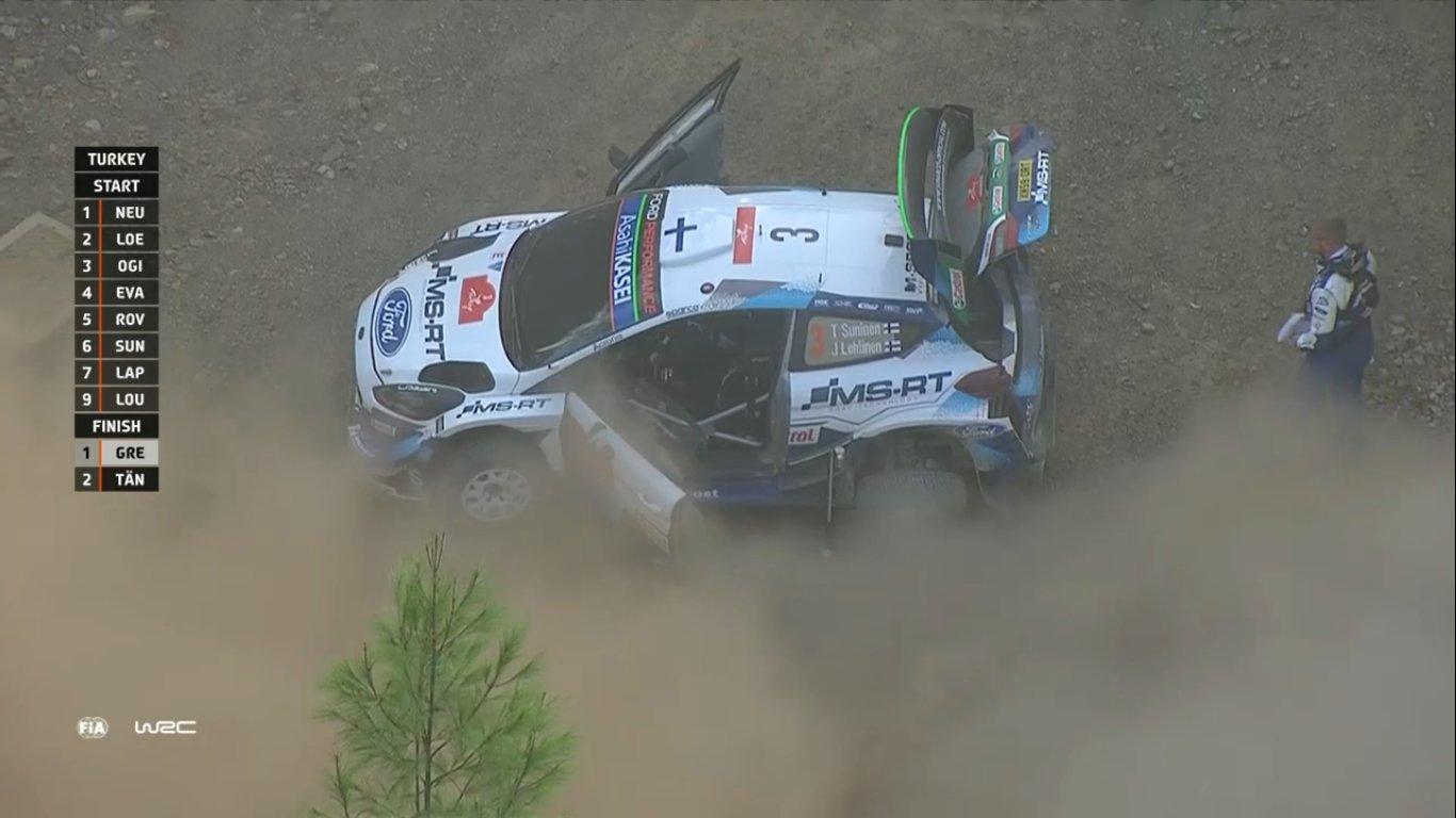 WRC: Marmaris Rally Turkey [18-20 Septiembre] - Página 5 EiVXtbyWAAIoVzj?format=jpg&name=large