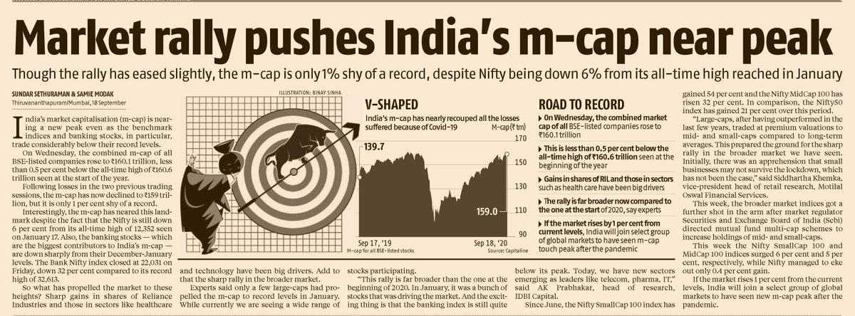 #BSE #mcap #ATH #markets #recovery #rally #vshape  @sethusundar89 @samiemodak  Market rally pushes India's m-cap near peak https://t.co/fL3bz4RdZO