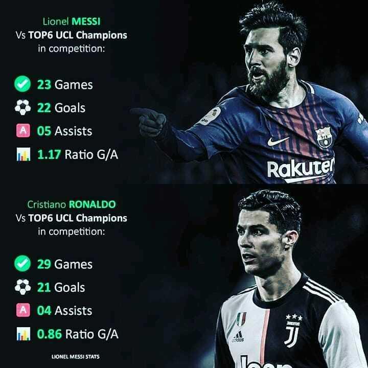 Who is best? Barcelona-Barca Page: https://t.co/ZWP88vMtBu Barcelona-Barca Instagram: https://t.co/nfYiLeAKIN Barcelona-Barca Twitter: https://t.co/iS9JvueU7Q  #fcb #fcbarcelona #messi #barcelona #Barcelona-Barca #lm10 #ucl #laliga #barça #forçabarça #football #fcblive #fcbla… https://t.co/9ugzUUcAN6