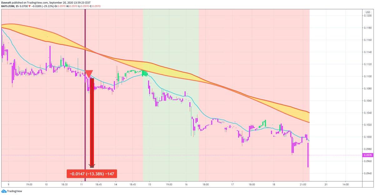 TradingView trade ZOM KTOV JAKK