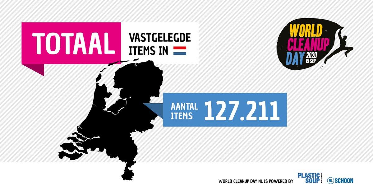 Heel veel dank aan alle 39.324 kanjers die in Nederland op World Cleanup Day 127.211 afvalitems hebben opgeruimd én geregistreerd! Nederland is daarmee kampioen van de wereld. Nergens anders zijn vrijwilligers zo actief in de strijd tegen zwerfafval 💪 https://t.co/NsZMos3mlc https://t.co/AR9L1asQN5