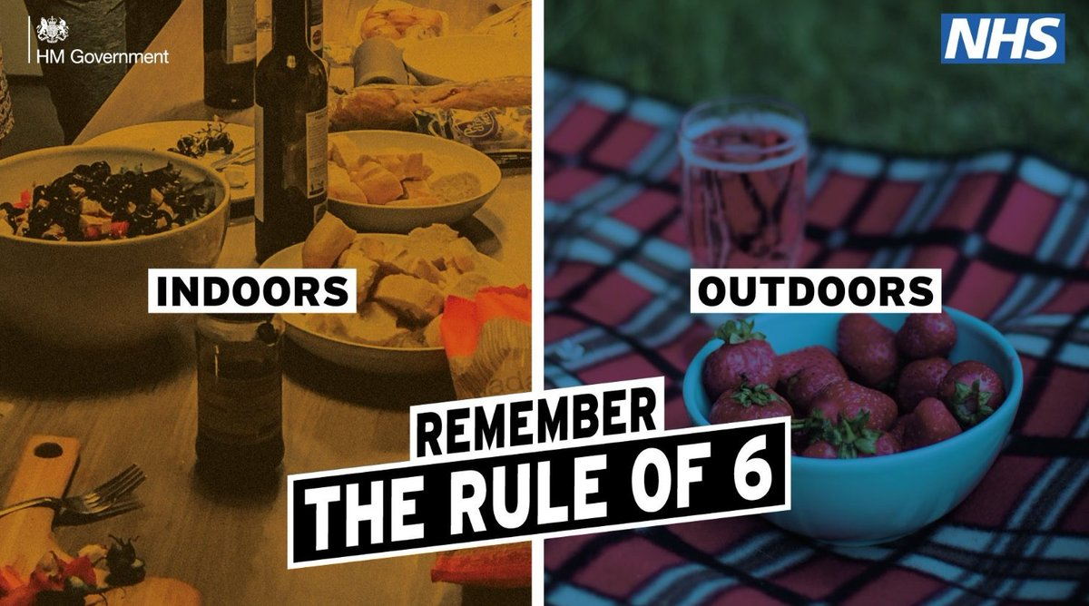The rule of 6 is in place to suppress the virus & keep the number of infections down. You MUST NOT meet with people from other households socially in groups of more than 6. This applies indoors & outdoors  Full info 👉🏿 https://t.co/2QcP3hNLrr https://t.co/HkD7FnYO3B