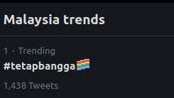 #tetapbangga is trending! Have you tried the hashtag? https://t.co/nDiVFLccf1