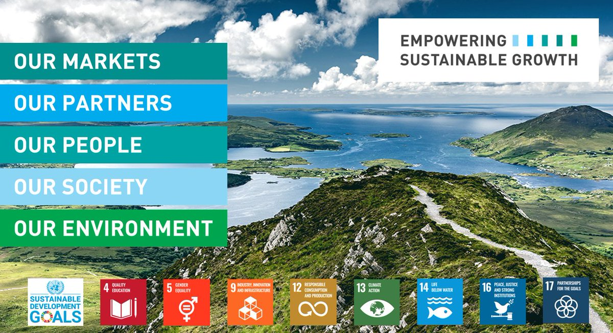 🌍 Today marks the first day of the European Sustainable Development Week #ESDW2020.   ⏭️ Follow us these next few days, as we go through the @UN Sustainable Development Goals (#SDGs) that are closer to us, at Euronext.  #SustainableGrowth https://t.co/NysmZFBZQL