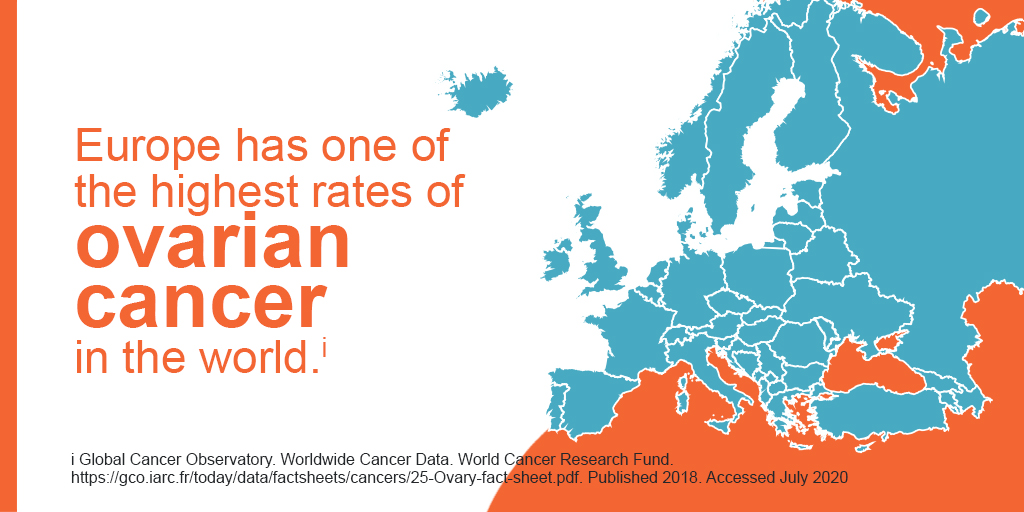 Europe has one of the highest rates of #ovariancancer in the world.  We are committed to research that could make a difference in the lives of women with ovarian cancer across Europe and globally. #ESMO20 https://t.co/bUhno8FSUX