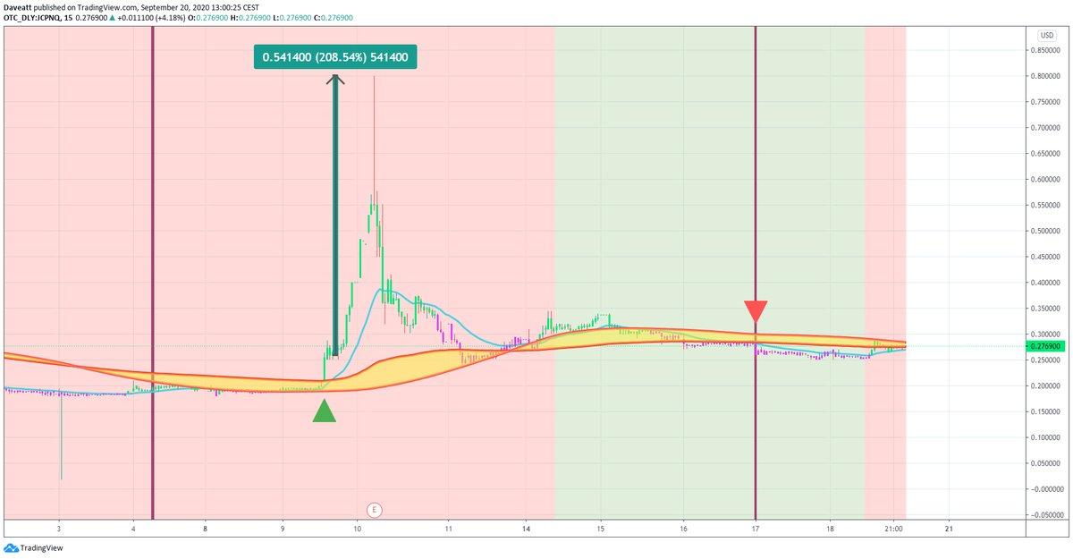 TradingView trade JPCNQ IBIO SRNE