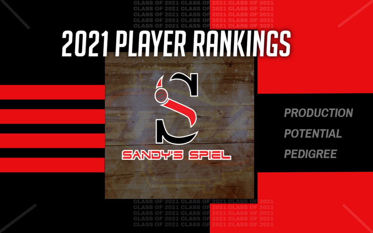 2021 @OfficialGHSA Boys Player Rankings   Positional rankings of the top players in Georgia by career  ➖Production (stats) ➖Potential (breakout season) ➖Pedigree (W/L)  TOP 100: https://t.co/UMirdQWTUe https://t.co/cgU62e3JDf