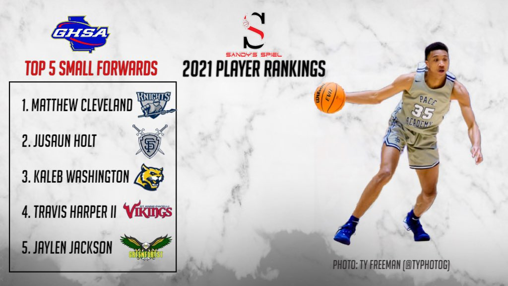 2021 @OfficialGHSA Boys Player Rankings  Top 5 Small Forwards @MCleveland35 - @Pace_Hoops  @JusaunH - @StFrancishoops1  @KalebWashingt0n - @WheelerHoops  @_deuce02 - @StAnneHoops  @Jay1enJackson - @Greenforestboys   Top 20: https://t.co/UMirdQWTUe https://t.co/OZzKubwzCZ