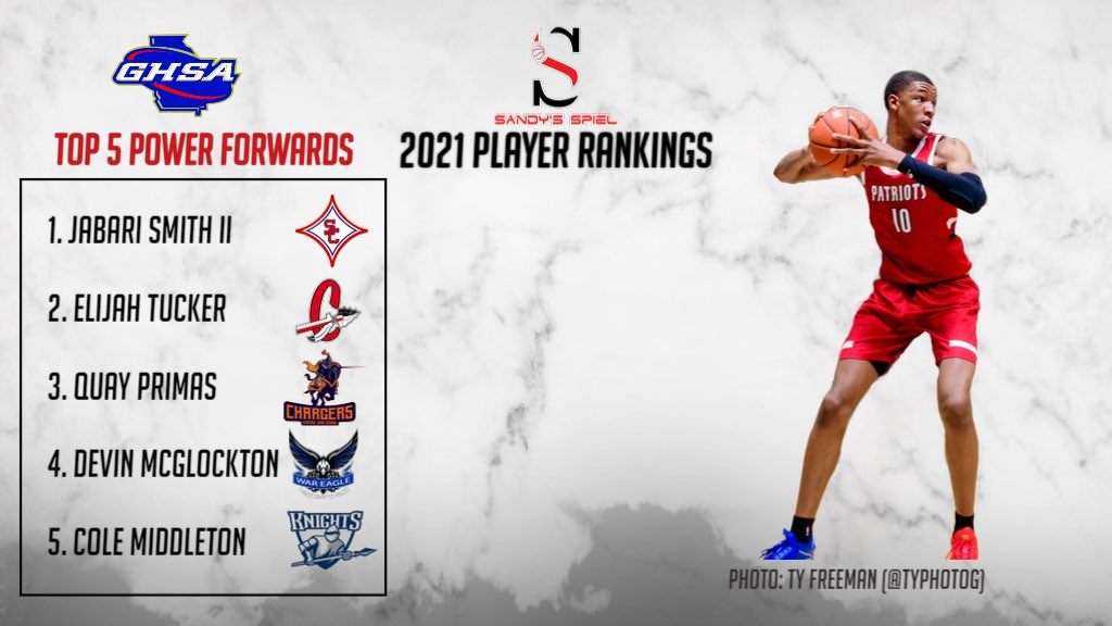 2021 @OfficialGHSA Boys Player Rankings  Top 5 Power Forwards @jabarismithll - @JMac_Nickerson  @TuckerElijah4 - @chs_hoops  @QuayPrimas - @CHChargers  @Devin_Glock - @SoFo_Basketball  @colemiddleton24 - @Pace_Hoops   Top 20: https://t.co/UMirdQWTUe https://t.co/NUXQ6Ns1PX