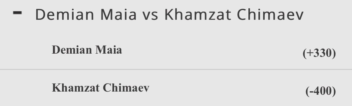 Khamzat Chimaev opens as a -400 favourite against Demian Maia (+330) via @betonline_ag https://t.co/v27kyHiA7I
