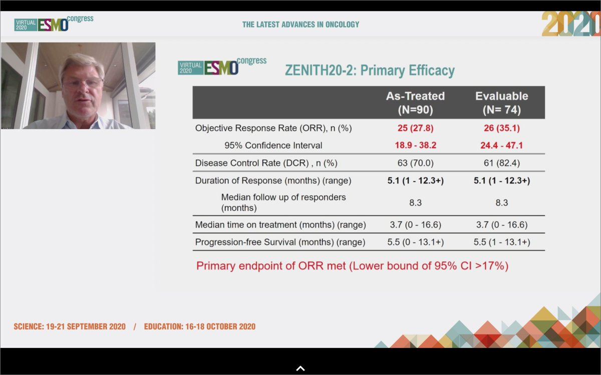 #ESMO20 Poziotinib in #HER2 mutant NSCLC had a response rate of 27.8%. Duration of response 5.1 months, median time on treatment 3.7 months, median PFS 5.5 months. #LCSM @OncoAlert https://t.co/tdA9xdq2z5