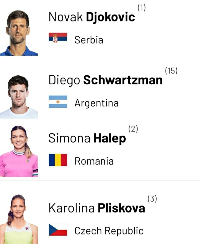 Mens & Womens singles #Final locked!!  #Djokovic Vs #Schwartzman @DjokerNole Vs @dieschwartzman  #Halep Vs #Pliskova @Simona_Halep Vs @KaPliskova  Just my wish is #Schwartzman & #Halep to win the titles!! 🔥👍👌🙌 🎾🎾 Cant wait more!!  #Tennis #IBI20 #ATP1000 #ATPRome https://t.co/GhcMOfHGto