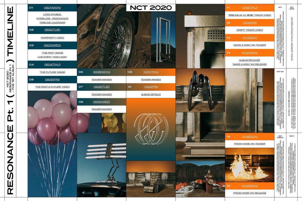 NCT 2020 : RESONANCE Pt. 1 TIMELINE  NCT 2020 The 1st Album 〖 NCT 2020 : RESONANCE Pt. 1 〗 Pre-order ➫ 2020.09.21  https://t.co/rluWAocNLl   #NCT2020 #RESONANCE #RESONANCE_Pt1 #NCT #NCT2020_RESONANCE #NCT127 #NCTDREAM #WayV https://t.co/5v45dNb5hW
