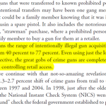 "Image for the Tweet beginning: From the new book ""Guns"