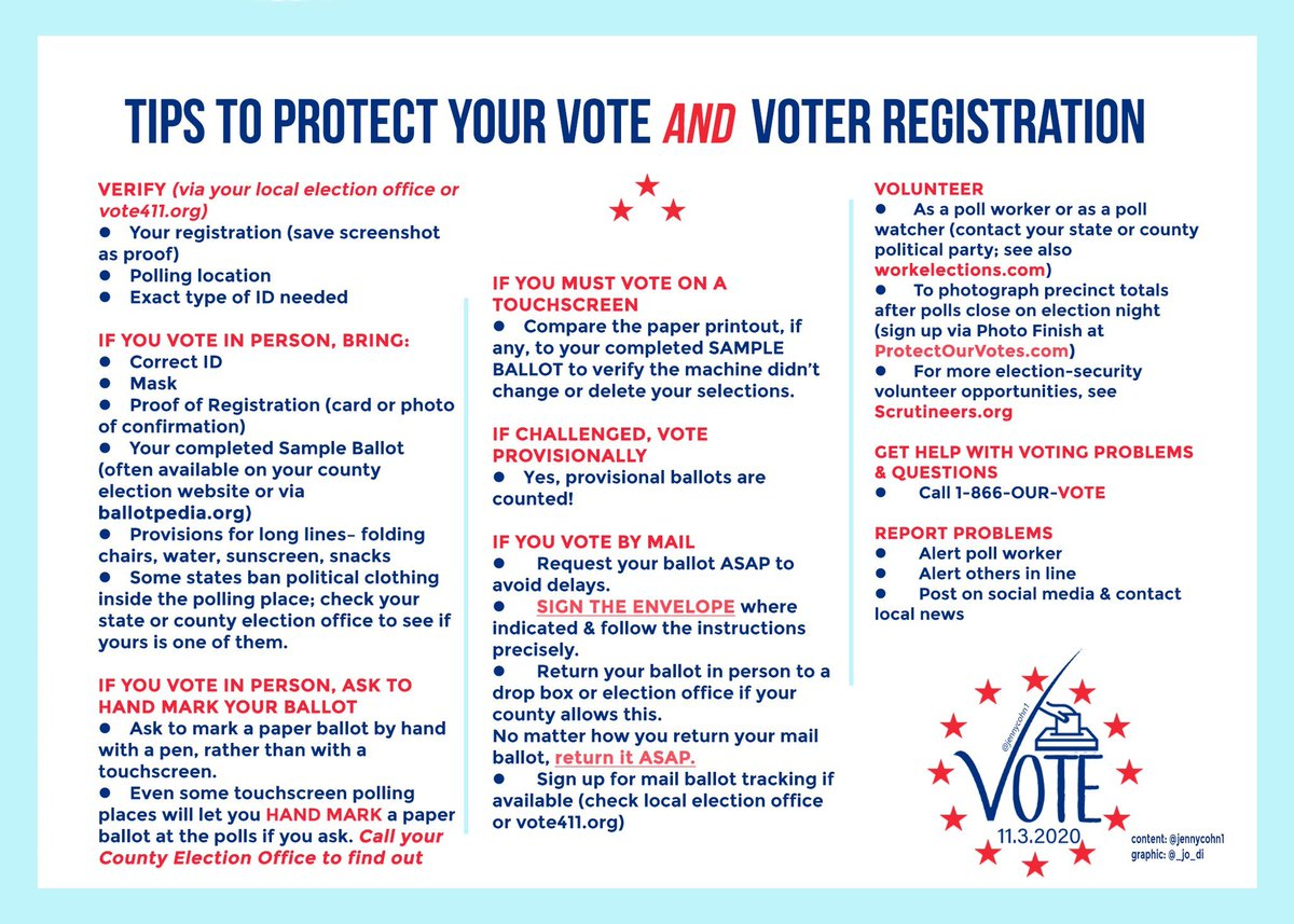 Tips to protect your vote and voter registration! Today, we added a bullet point re: political clothing (and changed https://t.co/uS9KsiIStS to the correct https://t.co/PcWqyA7kj6 - oops). By @jennycohn1 & @_Jo_di. #ProtectOurVotes 1/ https://t.co/IqtmeRUKQU